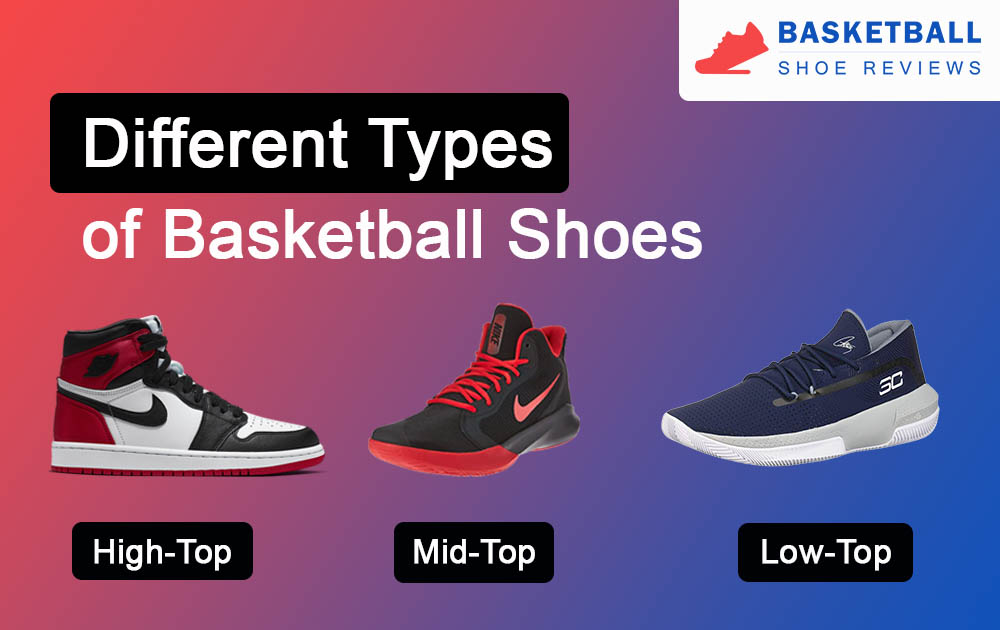 Different Types of Basketball Shoes infographics