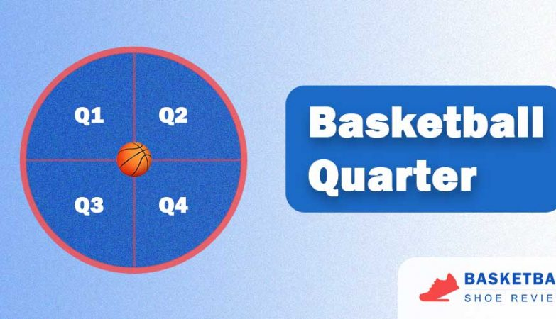 How many quarters in a basketball game